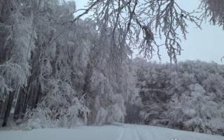 Обзор и отзывы лыжного курорта Ай-Петри