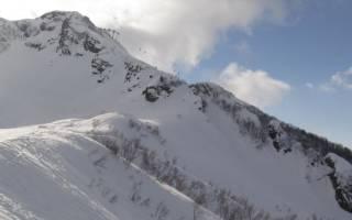 Обзор и отзывы лыжного курорта Горки Город