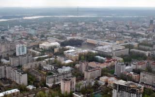 Город Киров, Россия — обзор