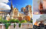 Нотр-Дам де Пари, Франция — обзор