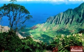 Республика Карибати, Республика Кирибати — обзор