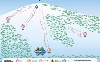 Тисовец — обзор и отзывы лыжного курорта Украины