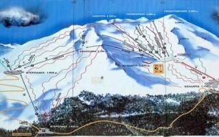 Парнассос — обзор и отзывы лыжного курорта