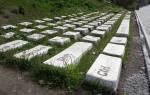 Памятник клавиатуре, Россия — обзор