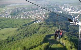 Обзор и отзывы лыжного курорта Белокуриха