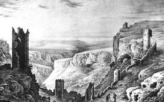 Пещерный город Мангуп-Кале, Россия — обзор